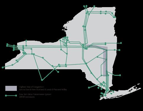 NYS Transmission System